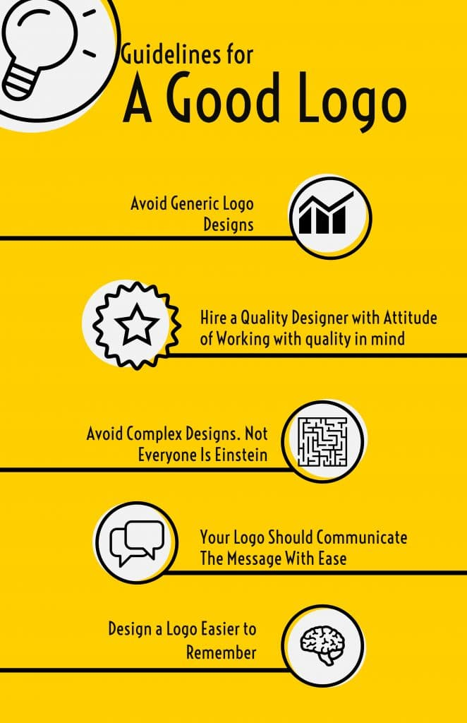 guidelines for a logo